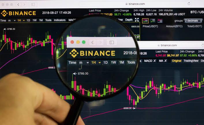 Kripto Para ve Bitcoin Piyasası